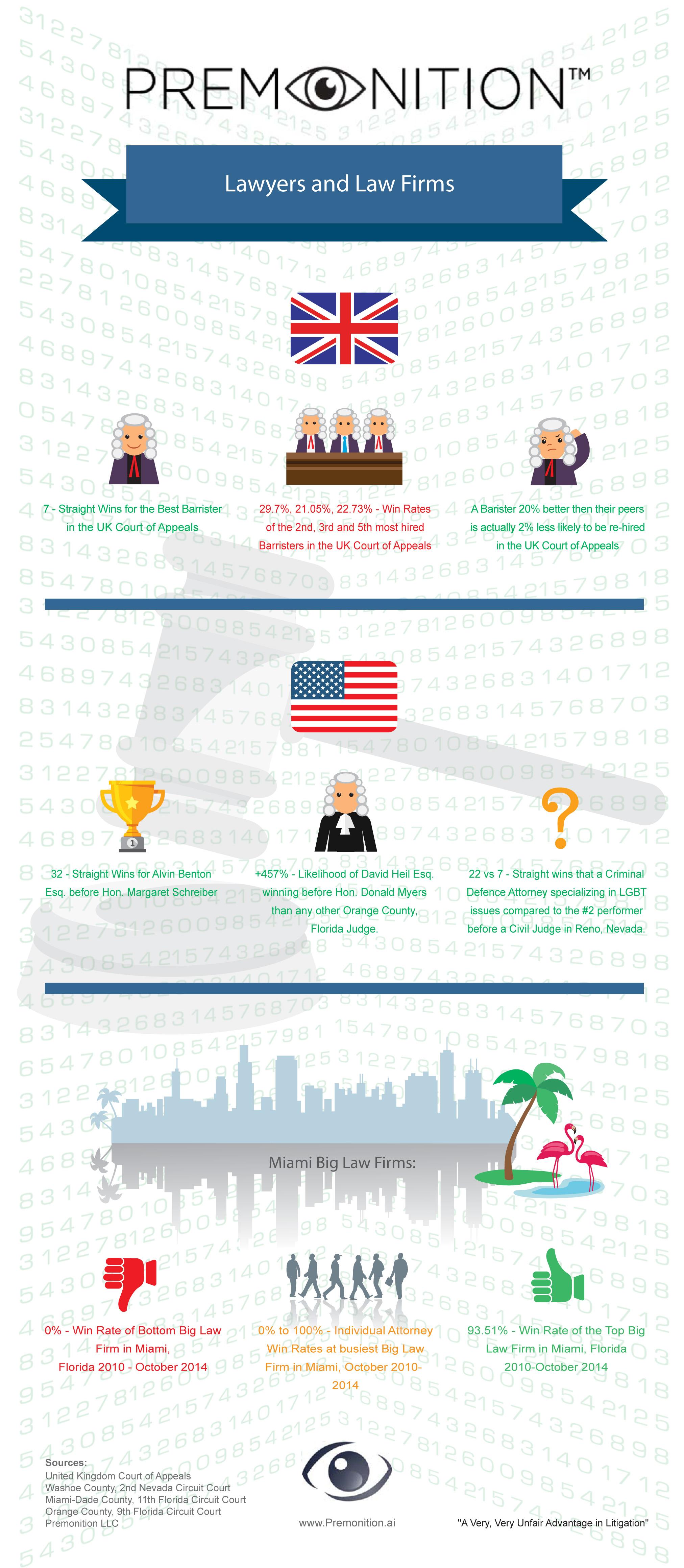 nova infograficaHORIZONT.ai