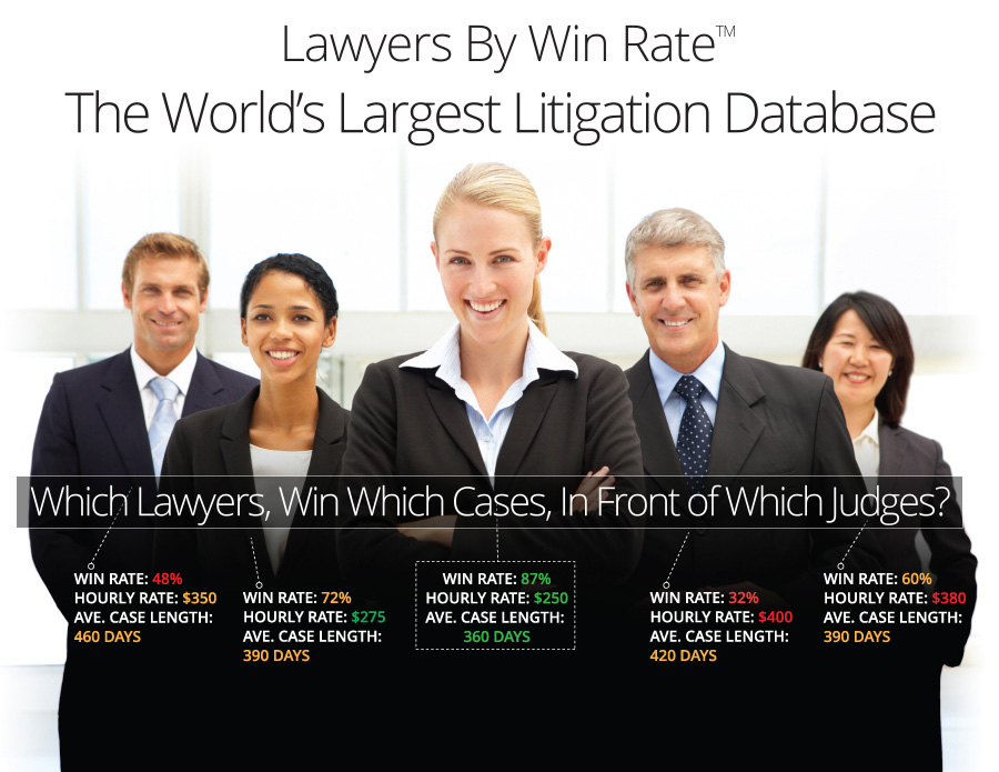 Premonition analytics, legal analytics