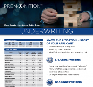 Risk and Underwriting