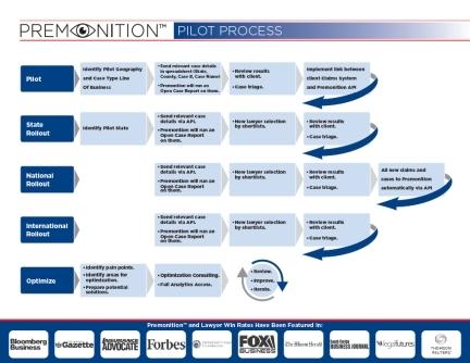 Premonition Pilot Process