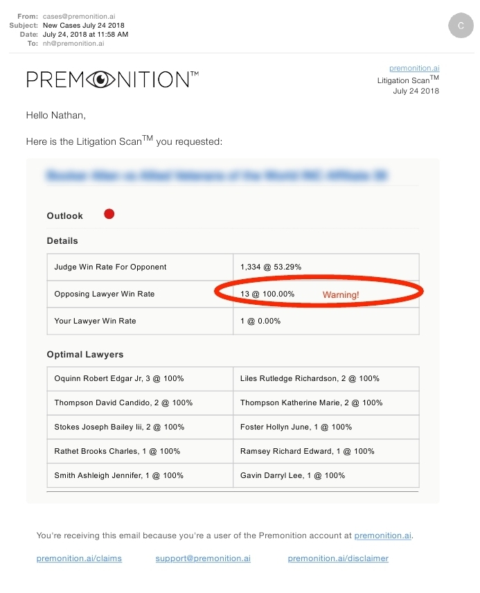 Litigation Scan Sample